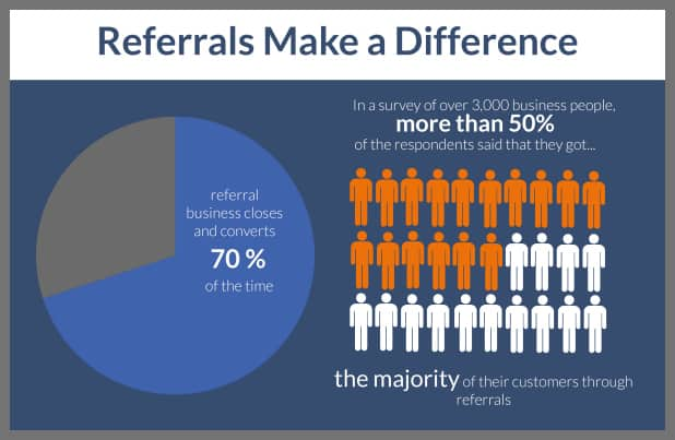referrals-21