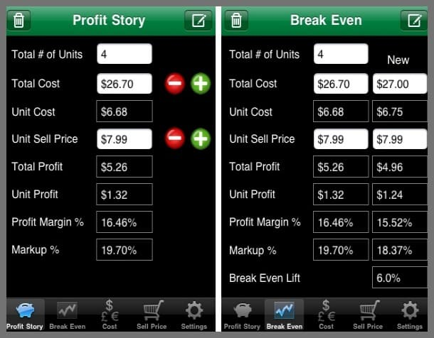 profit story sales calculator
