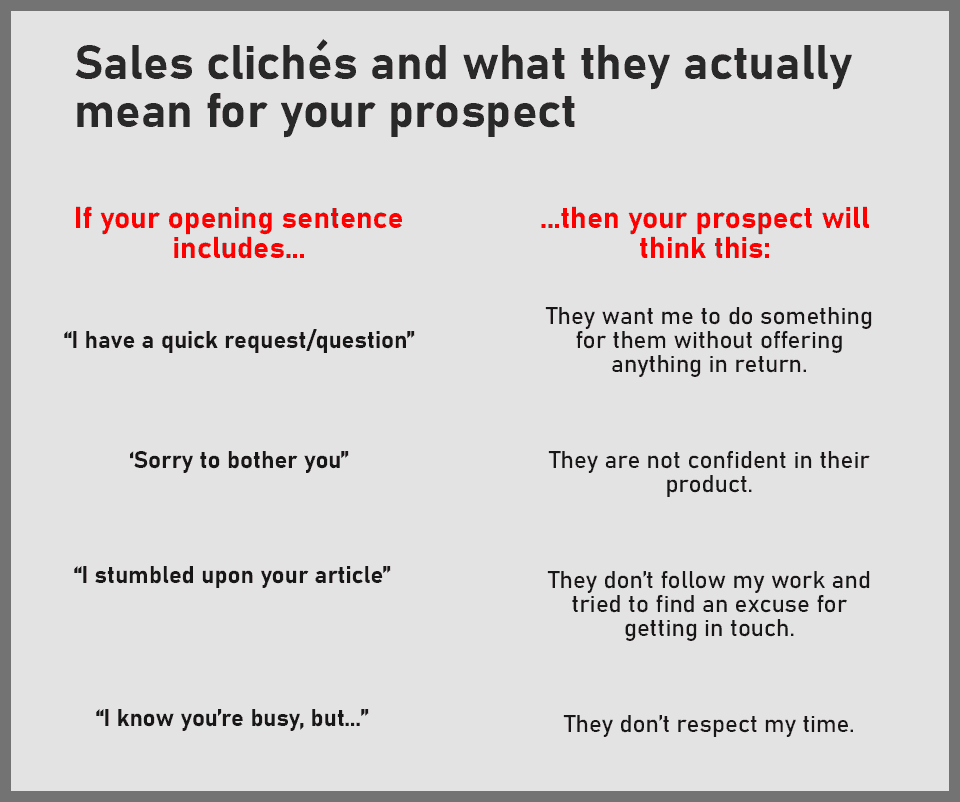 7-how-to-start-an-email-cliches.png